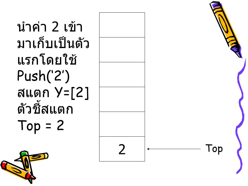 นำค่า 2 เข้ามาเก็บเป็นตัวแรกโดยใช้ Push('2') สแตก Y=[2]